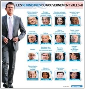 Le gouvernement Valls 2, composé de 16 ministres dont 7 femmes  Un gouvernement  presque parfait .  lefigaro.fr